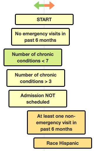 diabetes risk assessment tool pdf